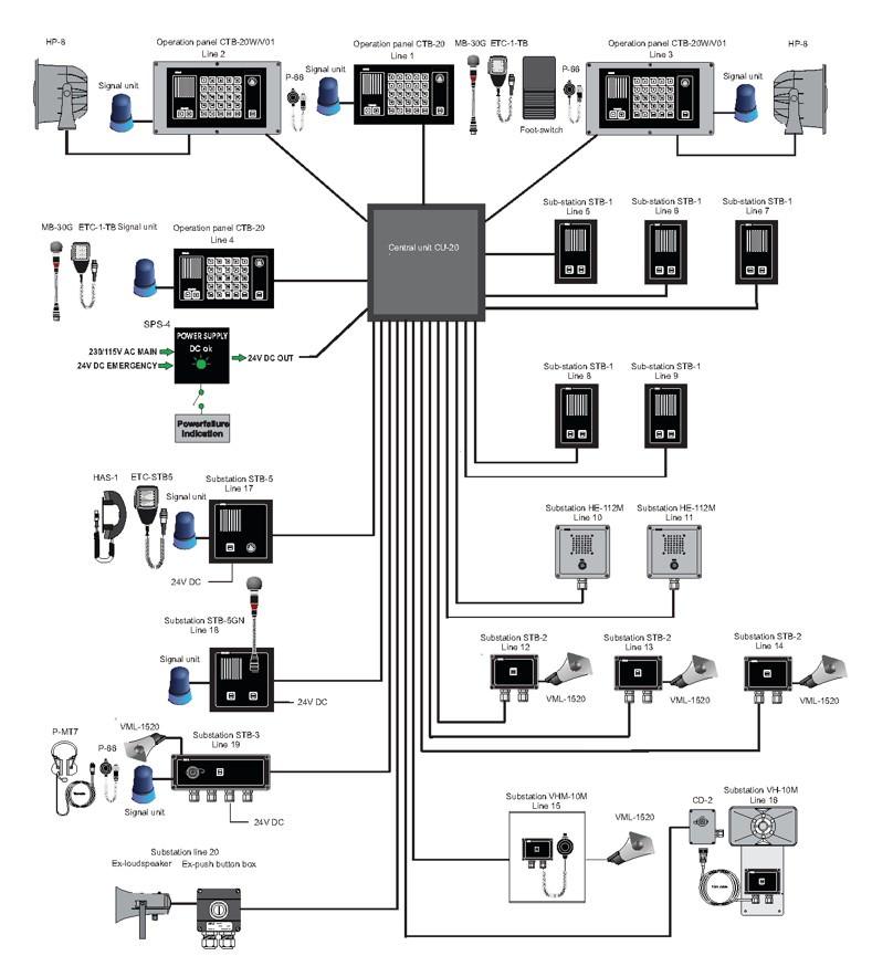 Arkay Electronics Amp Marine Systems Pvt Ltd Etb Amp Ctb