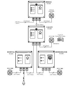Hospital & Refrigerator System