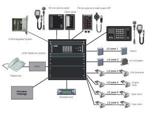 SPA V2 Public Address System