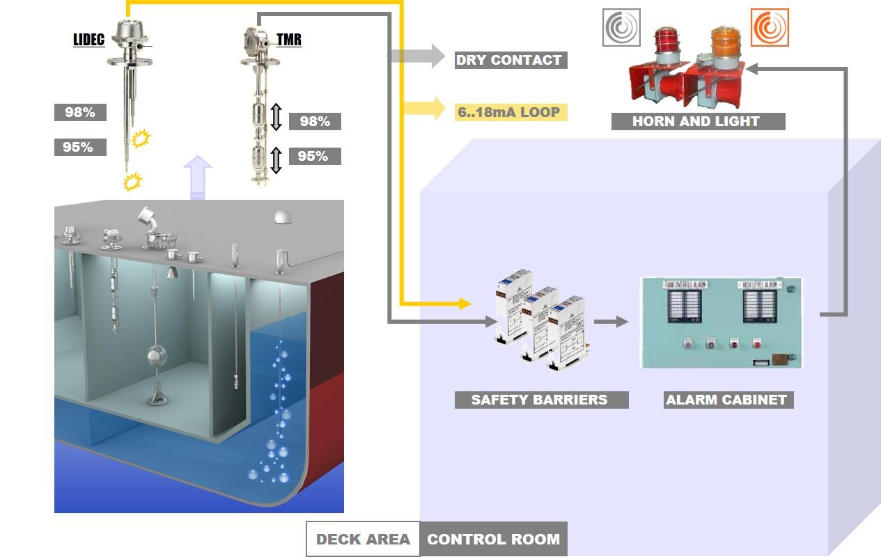 wiring diagram honda beat injeksi wiring diagram schematics