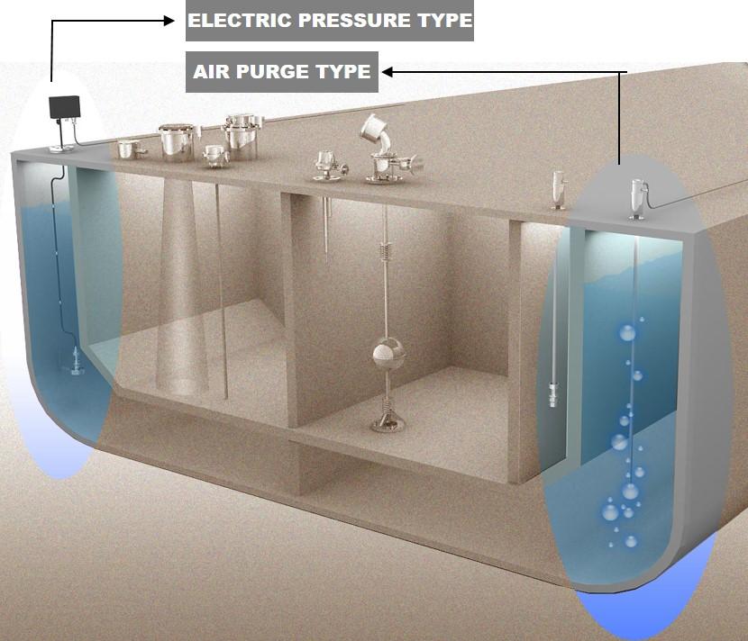 Arkay Electronics Amp Marine Systems Pvt Ltd Remote